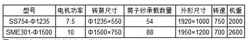 QQ截圖20171216183710